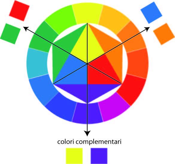 Creare bijoux: come scegliere gli abbinamenti di colore?